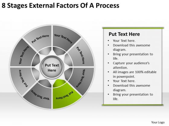 8 Stages External Factors Of Process Business Plans For Dummies PowerPoint Slides