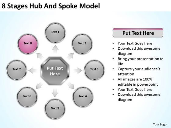 8 Stages Hub And Spoke Model Create Business Plan Free PowerPoint Slides