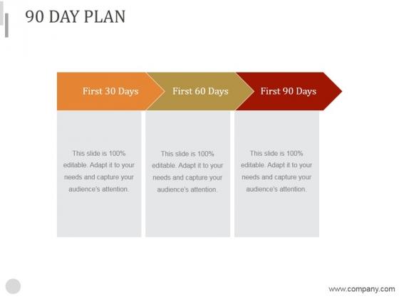 90 Day Plan Ppt PowerPoint Presentation Inspiration