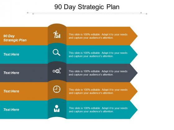 90 Day Strategic Plan Ppt PowerPoint Presentation Summary Model
