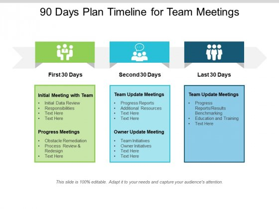 90 Days Plan Timeline For Team Meetings Ppt PowerPoint Presentation Inspiration Shapes