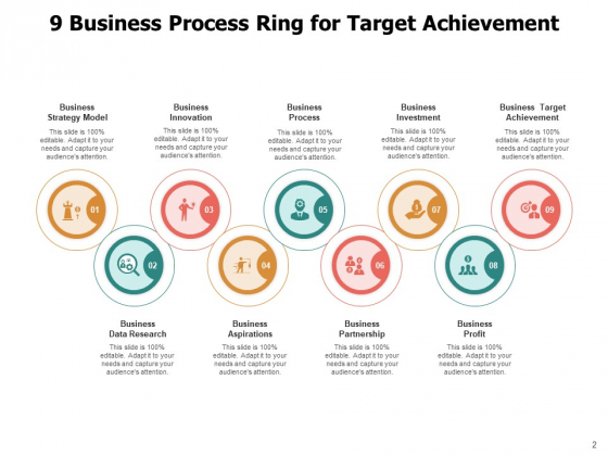 9_Circle_Process_Cycle_Business_Target_Growth_Ppt_PowerPoint_Presentation_Complete_Deck_Slide_2