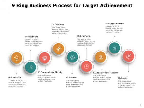 9_Circle_Process_Cycle_Business_Target_Growth_Ppt_PowerPoint_Presentation_Complete_Deck_Slide_3