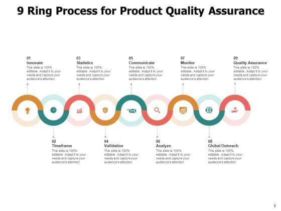9_Circle_Process_Cycle_Business_Target_Growth_Ppt_PowerPoint_Presentation_Complete_Deck_Slide_8
