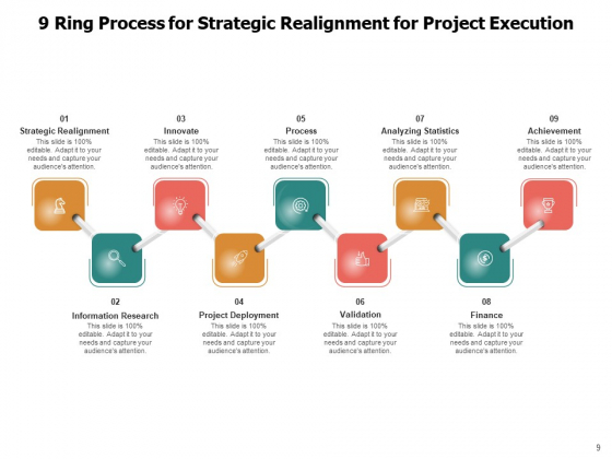 9_Circle_Process_Cycle_Business_Target_Growth_Ppt_PowerPoint_Presentation_Complete_Deck_Slide_9