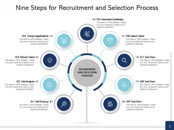 9_Stages_Business_Sales_Ppt_PowerPoint_Presentation_Complete_Deck_Slide_3