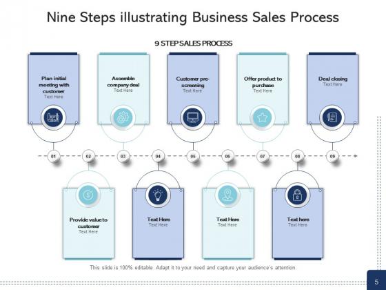 9_Stages_Business_Sales_Ppt_PowerPoint_Presentation_Complete_Deck_Slide_5