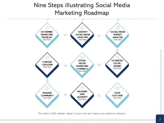 9_Stages_Business_Sales_Ppt_PowerPoint_Presentation_Complete_Deck_Slide_7