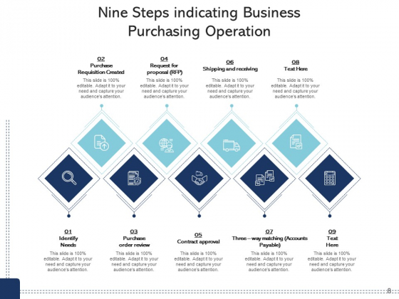 9_Stages_Business_Sales_Ppt_PowerPoint_Presentation_Complete_Deck_Slide_8