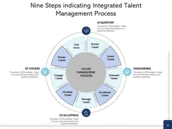 9_Stages_Business_Sales_Ppt_PowerPoint_Presentation_Complete_Deck_Slide_9