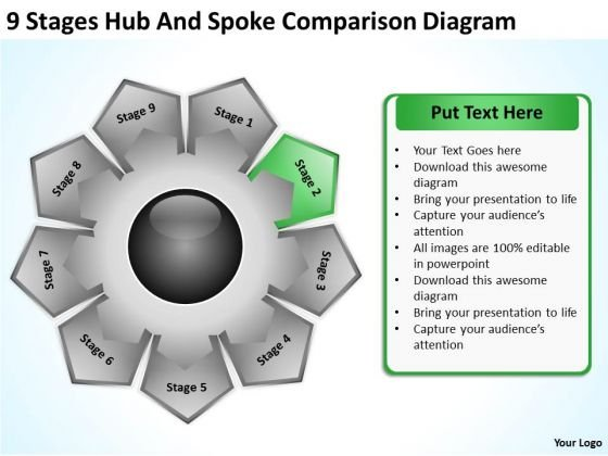 9 Stages Hub And Spoke Comparison Diagram Strategic Business Plans PowerPoint Slides