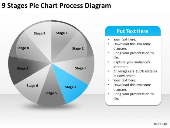 pie charts essays Learn how useful pie charts can be in your life and how you can gain information by just glancing at one look over some examples, learn how to.