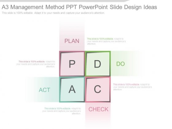 A3 Management Method Ppt Powerpoint Slide Design Ideas