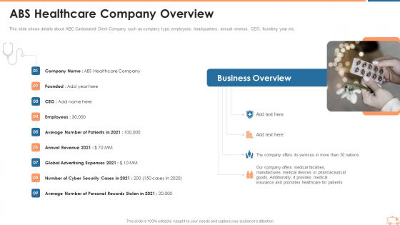 ABS Healthcare Company Overview Ppt Summary Graphics PDF