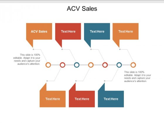 ACV Sales Ppt PowerPoint Presentation Icon Clipart Cpb