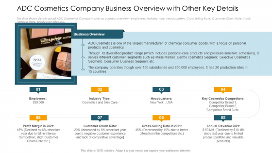 ADC Cosmetics Company Business Overview With Other Key Details Inspiration PDF