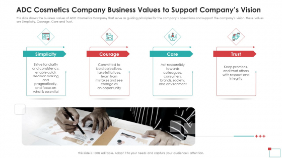 ADC Cosmetics Company Business Values To Support Companys Vision Diagrams PDF