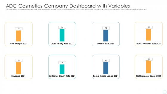 ADC Cosmetics Company Dashboard With Variables Formats PDF