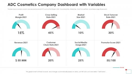 ADC Cosmetics Company Dashboard With Variables Introduction PDF