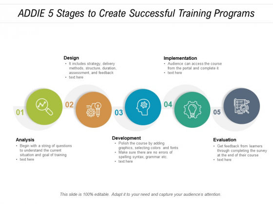 ADDIE 5 Stages To Create Successful Training Programs Ppt PowerPoint Presentation Inspiration Show PDF
