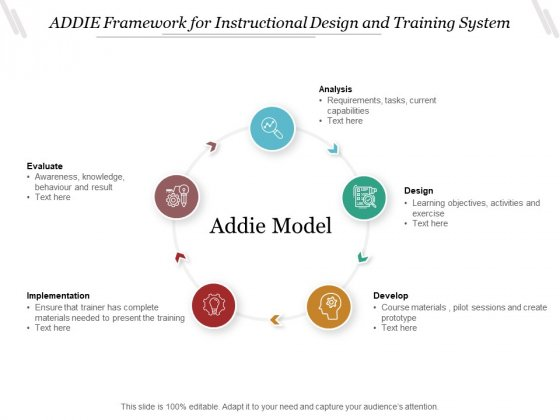 ADDIE Framework For Instructional Design And Training System Ppt PowerPoint Presentation Gallery Skills PDF