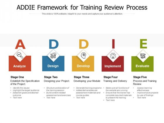 ADDIE Framework For Training Review Process Ppt PowerPoint Presentation Gallery Graphics Tutorials PDF