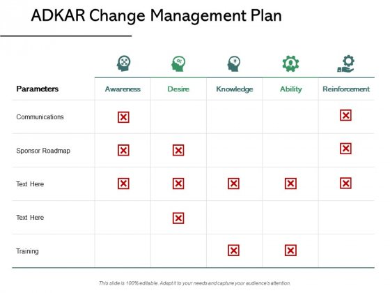 ADKAR Change Management Plan Ppt PowerPoint Presentation Gallery Clipart Images