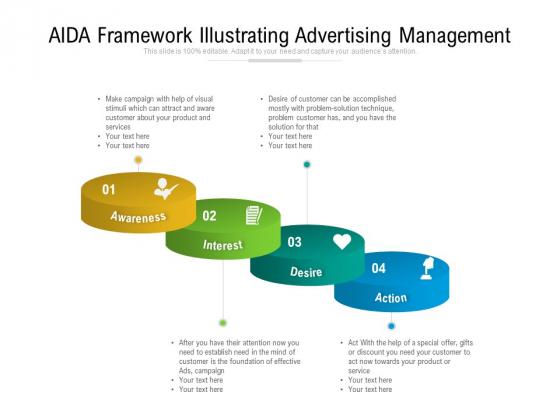 AIDA Framework Illustrating Advertising Management Ppt PowerPoint Presentation File Aids PDF