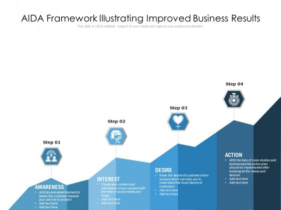 AIDA Framework Illustrating Improved Business Results Ppt PowerPoint Presentation Gallery Picture PDF