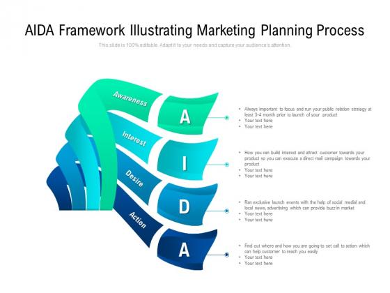 AIDA Framework Illustrating Marketing Planning Process Ppt PowerPoint Presentation File Brochure PDF