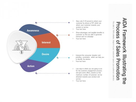 AIDA Framework Illustrating The Process Of Sales Promotion Ppt PowerPoint Presentation Gallery Example Topics PDF