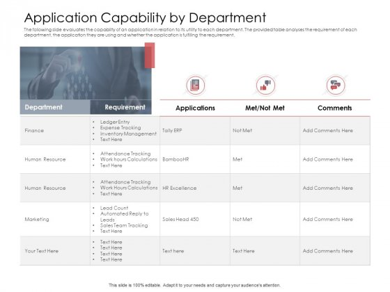 AIM Principles For Data Storage Application Capability By Department Rules PDF