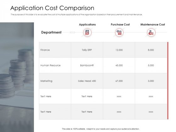AIM Principles For Data Storage Application Cost Comparison Ppt Gallery Images PDF
