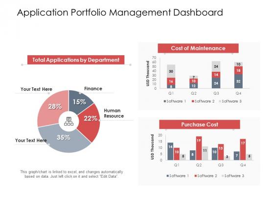 AIM Principles For Data Storage Application Portfolio Management Dashboard Structure PDF