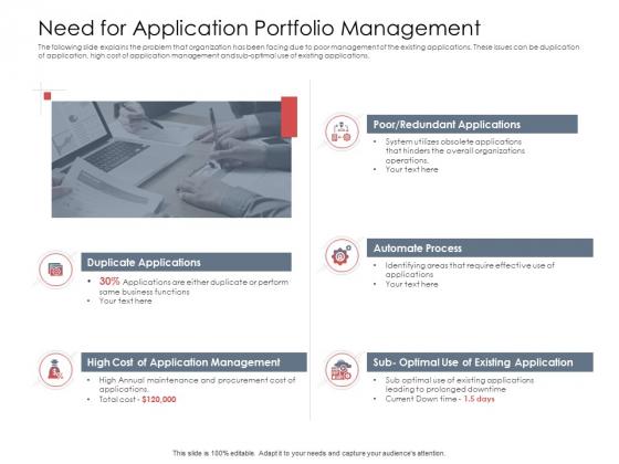 AIM Principles For Data Storage Need For Application Portfolio Management Topics PDF