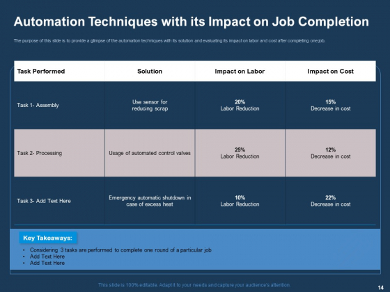 AI_Based_Automation_Technologies_For_Business_Ppt_PowerPoint_Presentation_Complete_Deck_With_Slides_Slide_14