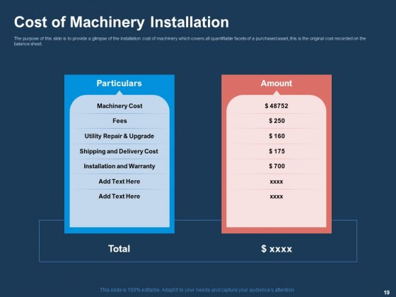 AI_Based_Automation_Technologies_For_Business_Ppt_PowerPoint_Presentation_Complete_Deck_With_Slides_Slide_19