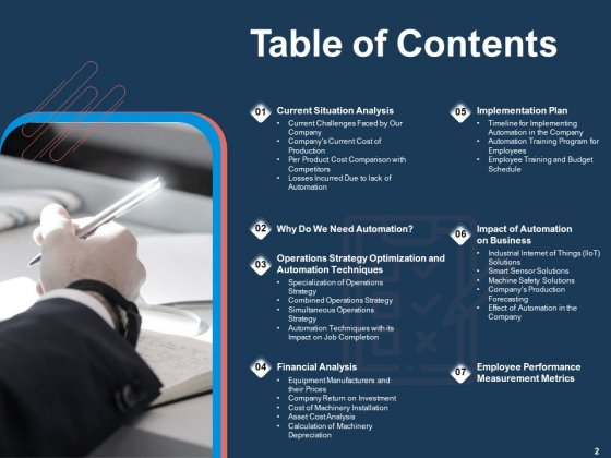 AI_Based_Automation_Technologies_For_Business_Ppt_PowerPoint_Presentation_Complete_Deck_With_Slides_Slide_2