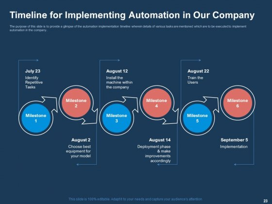 AI_Based_Automation_Technologies_For_Business_Ppt_PowerPoint_Presentation_Complete_Deck_With_Slides_Slide_23