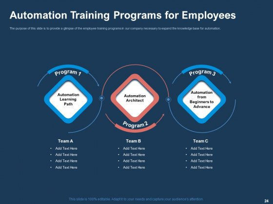 AI_Based_Automation_Technologies_For_Business_Ppt_PowerPoint_Presentation_Complete_Deck_With_Slides_Slide_24