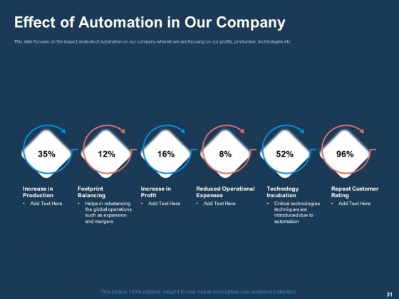 AI_Based_Automation_Technologies_For_Business_Ppt_PowerPoint_Presentation_Complete_Deck_With_Slides_Slide_31