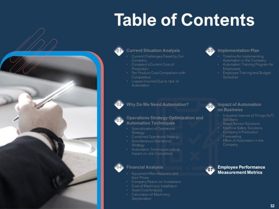 AI_Based_Automation_Technologies_For_Business_Ppt_PowerPoint_Presentation_Complete_Deck_With_Slides_Slide_32