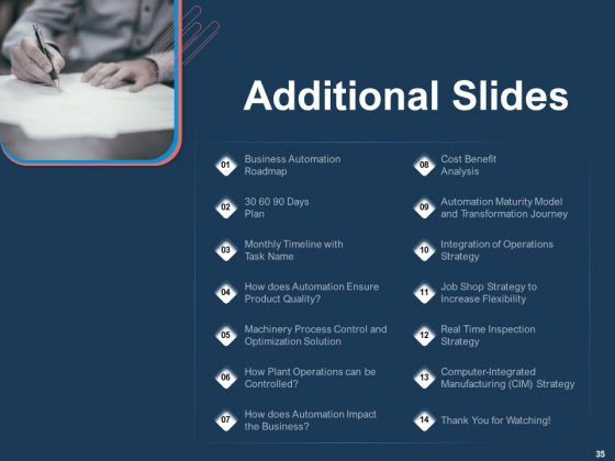 AI_Based_Automation_Technologies_For_Business_Ppt_PowerPoint_Presentation_Complete_Deck_With_Slides_Slide_35
