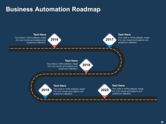 AI_Based_Automation_Technologies_For_Business_Ppt_PowerPoint_Presentation_Complete_Deck_With_Slides_Slide_36