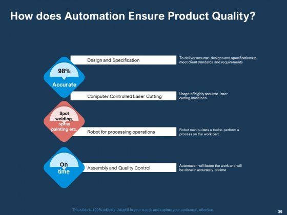 AI_Based_Automation_Technologies_For_Business_Ppt_PowerPoint_Presentation_Complete_Deck_With_Slides_Slide_39