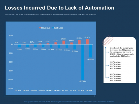 AI_Based_Automation_Technologies_For_Business_Ppt_PowerPoint_Presentation_Complete_Deck_With_Slides_Slide_7