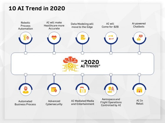 AI High Tech PowerPoint Templates 10 AI Trend In 2020 Ppt Ideas Background PDF