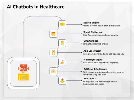 AI High Tech PowerPoint Templates AI Chatbots In Healthcare Ppt Infographic Template Template PDF