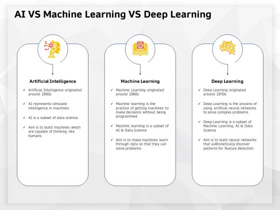 AI High Tech PowerPoint Templates AI Vs Machine Learning Vs Deep Learning Ppt Professional Files PDF