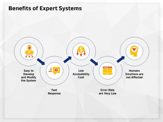 AI High Tech PowerPoint Templates Benefits Of Expert Systems Ppt Guidelines PDF